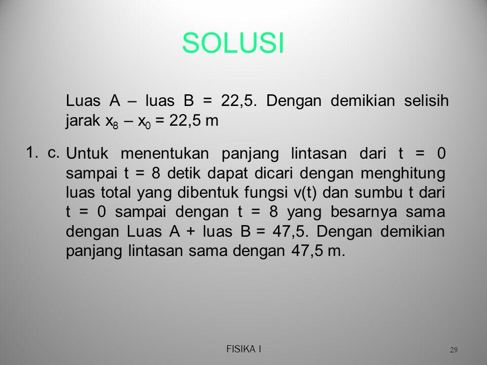 SOLUSI Luas A – luas B = 22,5. Dengan demikian selisih jarak x8 – x0 = 22,5 m. 1. c.