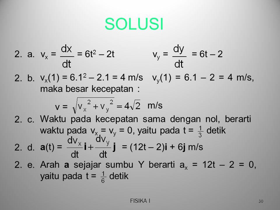 SOLUSI 2. a. vx = = 6t2 – 2t vy = = 6t – 2 2. b.