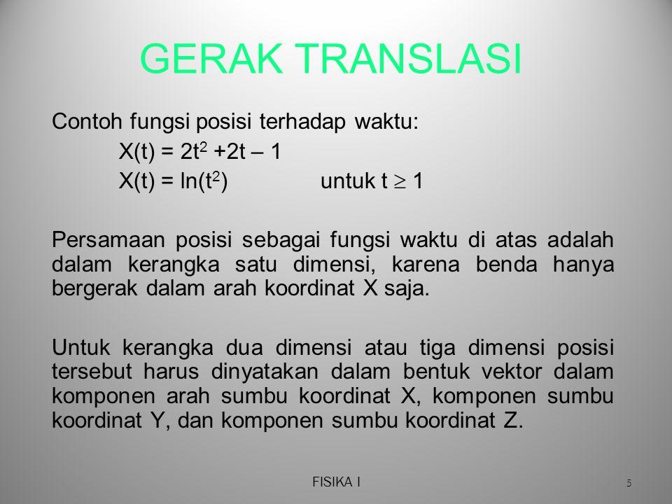 GERAK TRANSLASI Contoh fungsi posisi terhadap waktu: