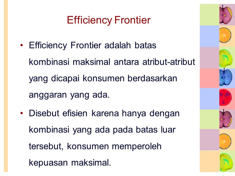 Efficiency Frontier Efficiency Frontier adalah batas kombinasi maksimal antara atribut-atribut yang dicapai konsumen berdasarkan anggaran yang ada.