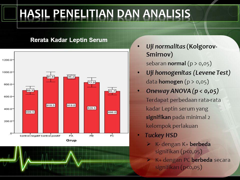 Hasil penelitian dan analisis