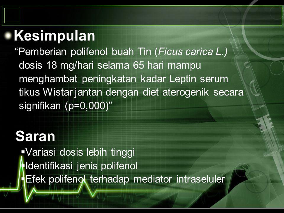 Kesimpulan Saran Pemberian polifenol buah Tin (Ficus carica L.)