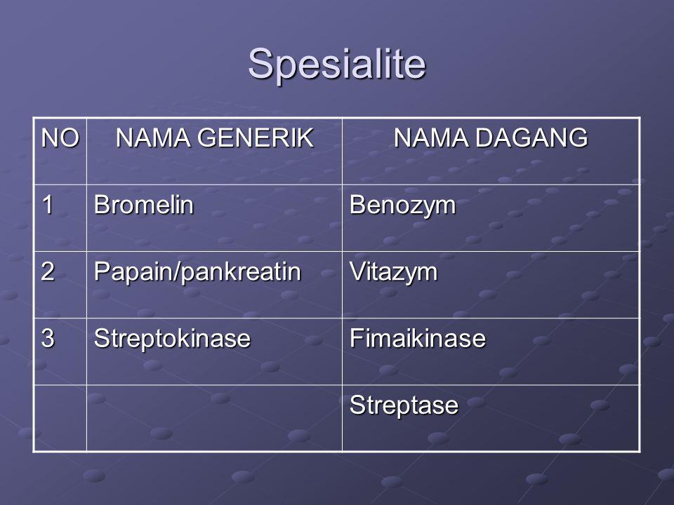 Spesialite NO NAMA GENERIK NAMA DAGANG 1 Bromelin Benozym 2