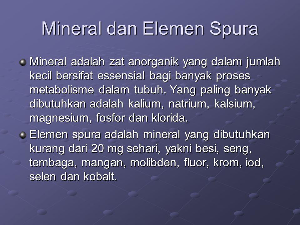 Mineral dan Elemen Spura