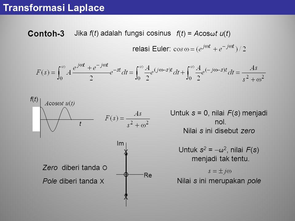 Transformasi Laplace Contoh-3 Jika f(t) adalah fungsi cosinus