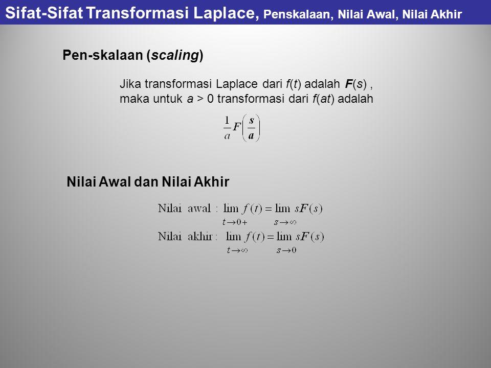 Sifat-Sifat Transformasi Laplace, Penskalaan, Nilai Awal, Nilai Akhir