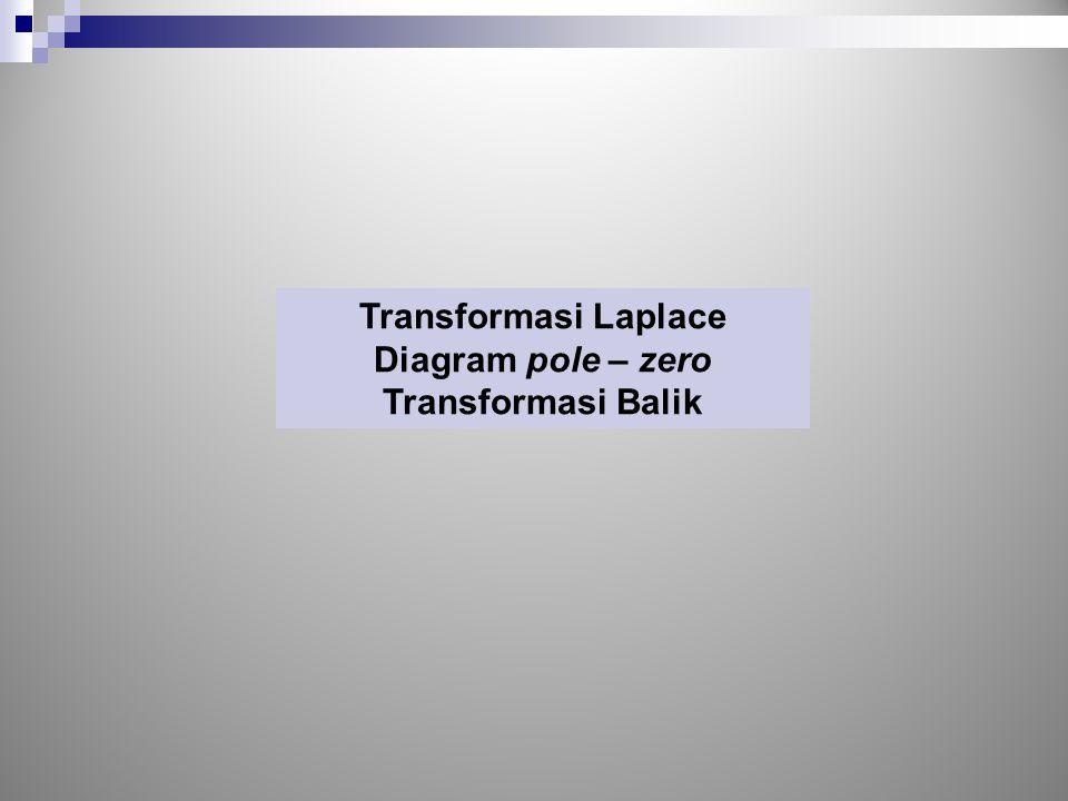 Transformasi Laplace Diagram pole – zero Transformasi Balik