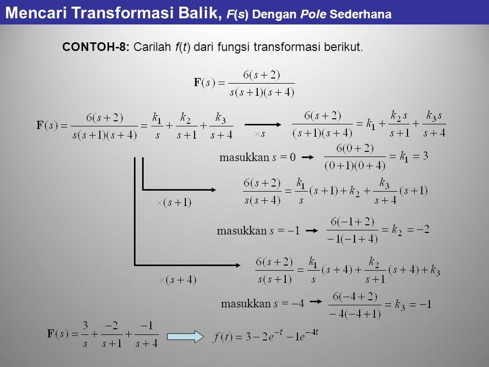 Mencari Transformasi Balik, F(s) Dengan Pole Sederhana