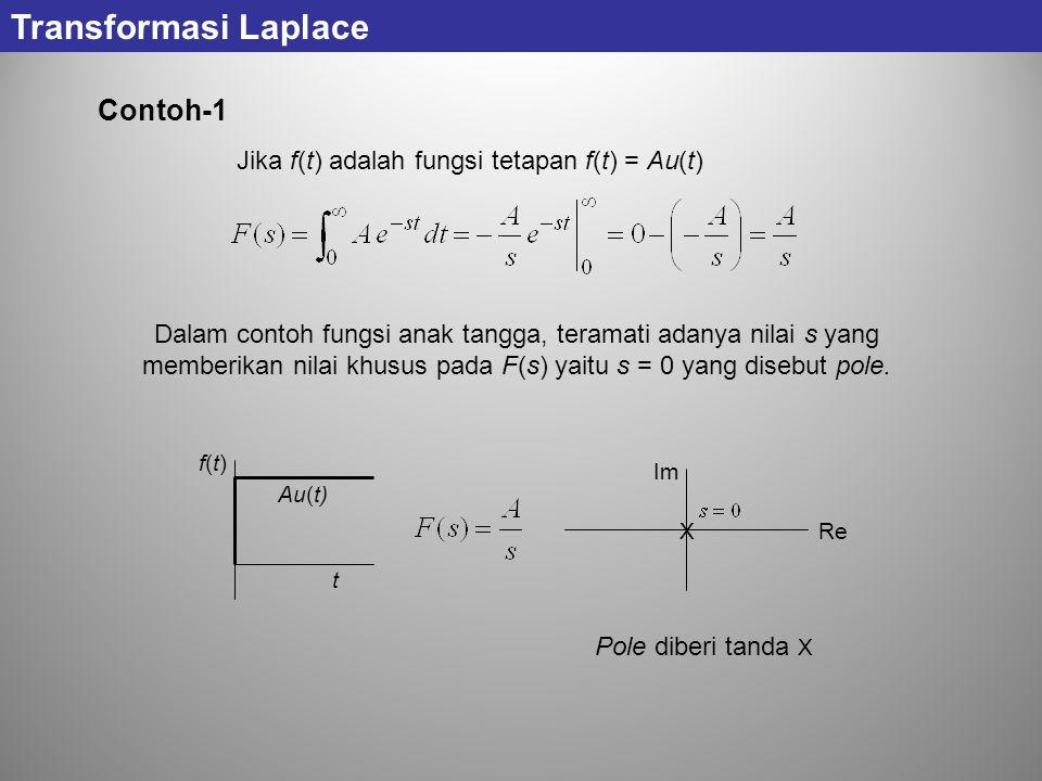 Transformasi Laplace Contoh-1