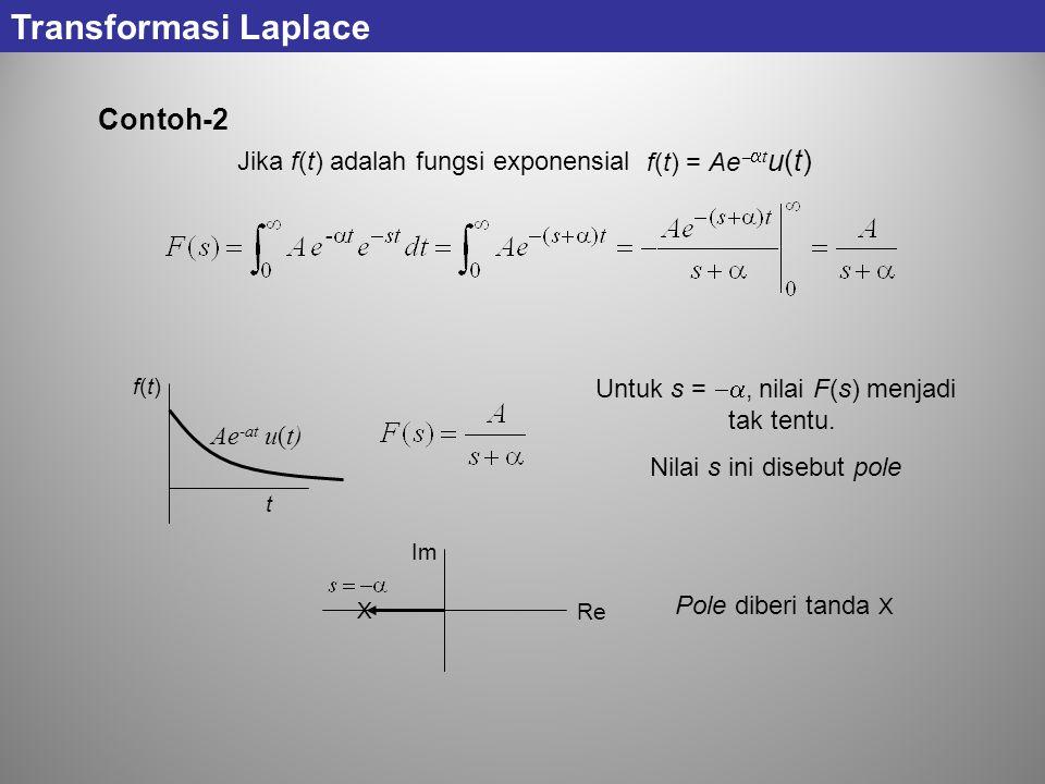 Transformasi Laplace Contoh-2 Jika f(t) adalah fungsi exponensial