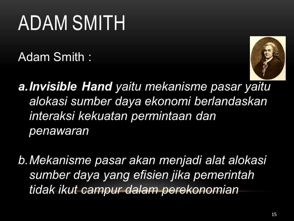 Adam Smith Adam Smith :
