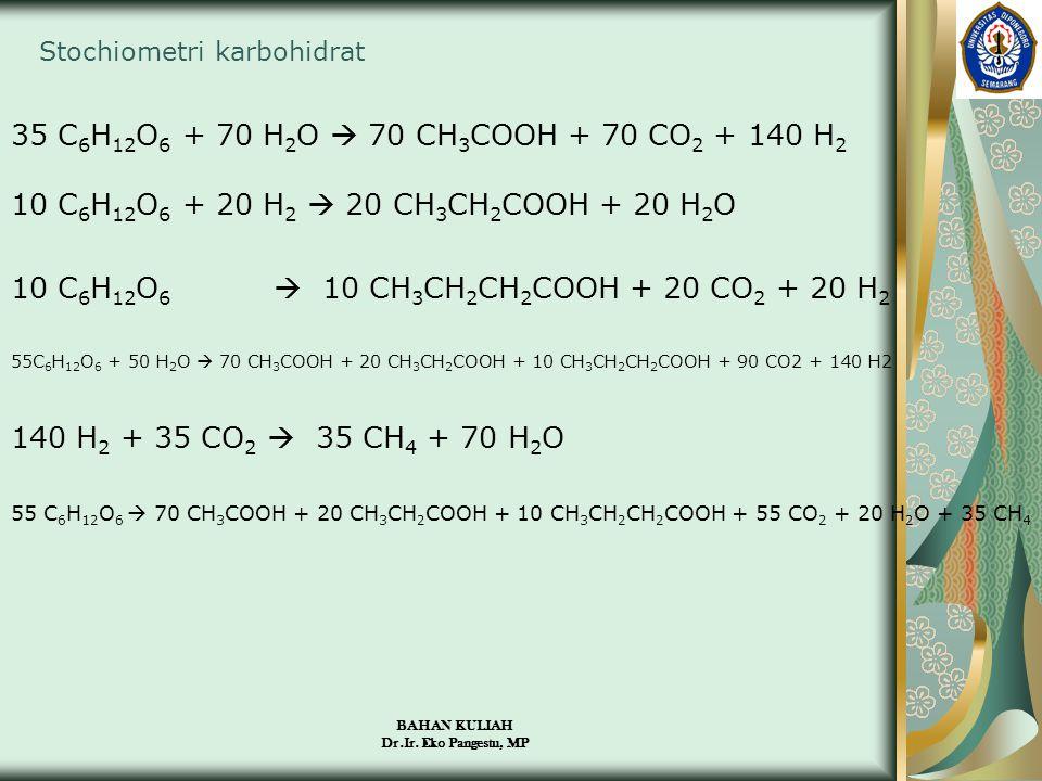 Stochiometri karbohidrat