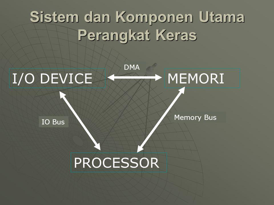 Sistem dan Komponen Utama Perangkat Keras