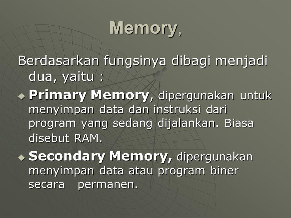 Memory, Berdasarkan fungsinya dibagi menjadi dua, yaitu :