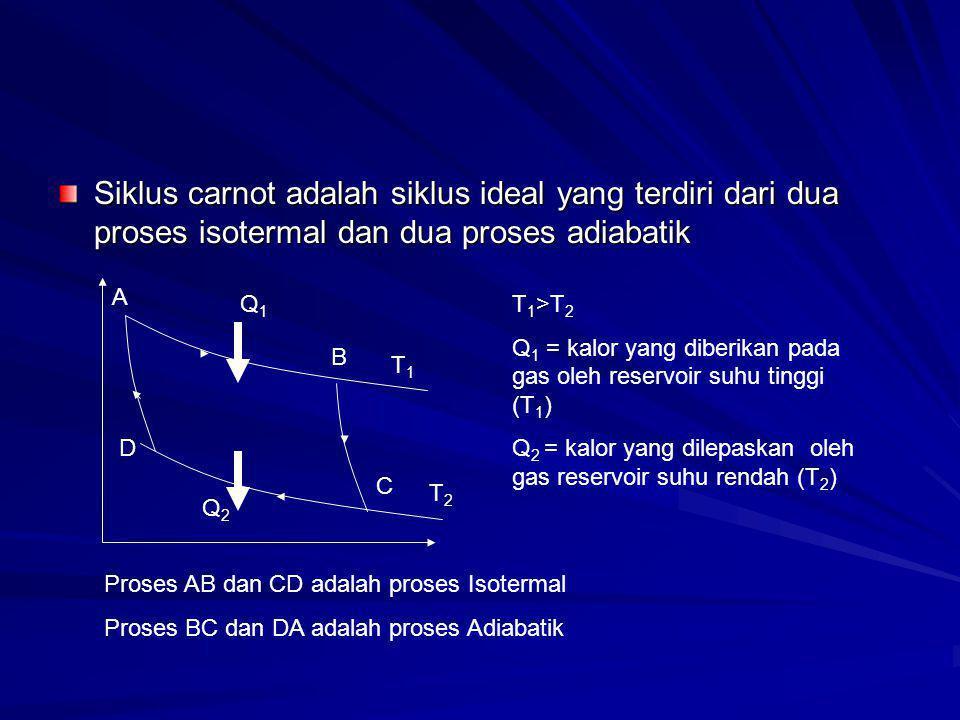 Siklus carnot adalah siklus ideal yang terdiri dari dua proses isotermal dan dua proses adiabatik