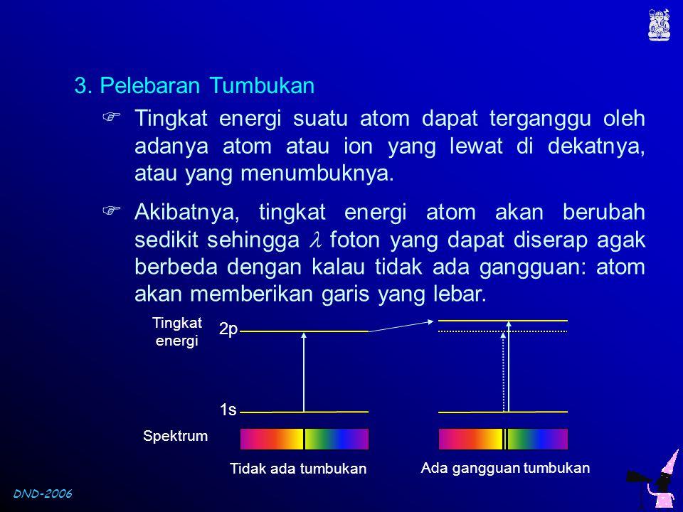Pelebaran Tumbukan Tingkat energi suatu atom dapat terganggu oleh adanya atom atau ion yang lewat di dekatnya, atau yang menumbuknya.