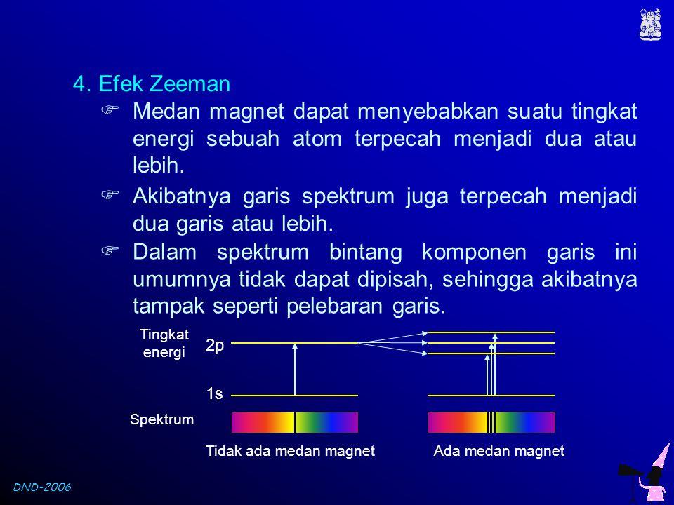 Akibatnya garis spektrum juga terpecah menjadi dua garis atau lebih.