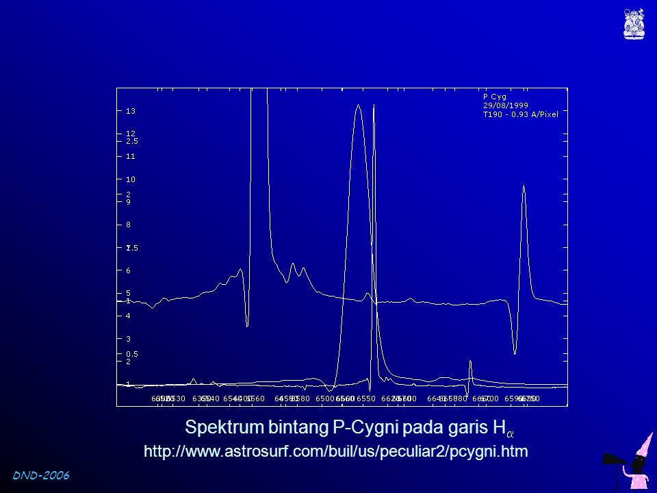 Spektrum bintang P-Cygni pada garis H