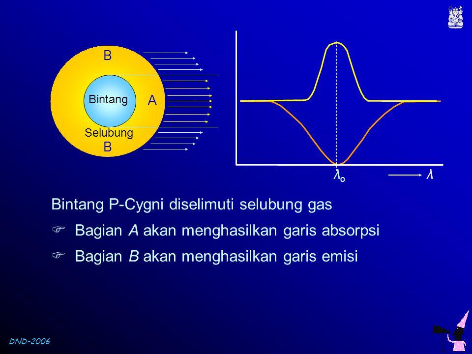 Bintang P-Cygni diselimuti selubung gas