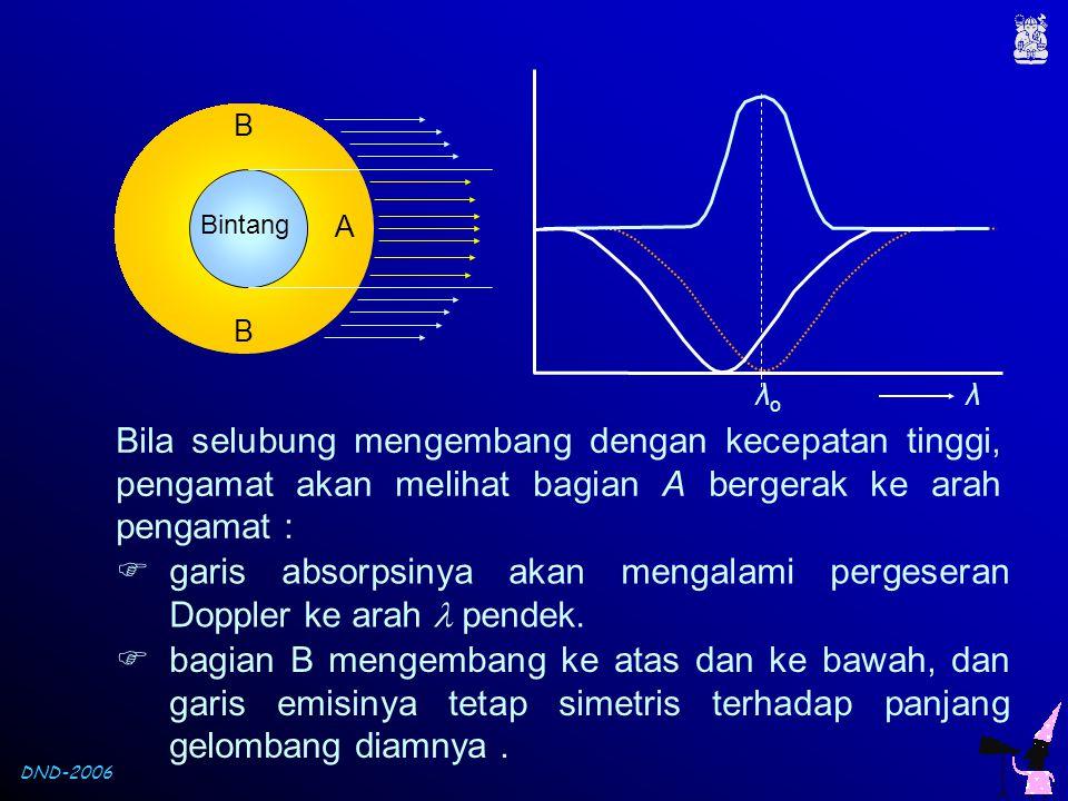 garis absorpsinya akan mengalami pergeseran Doppler ke arah  pendek.