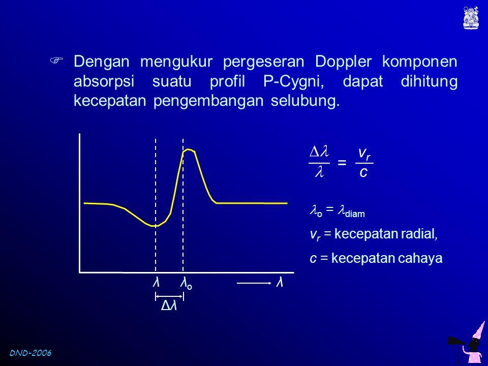 Dengan mengukur pergeseran Doppler komponen absorpsi suatu profil P-Cygni, dapat dihitung kecepatan pengembangan selubung.