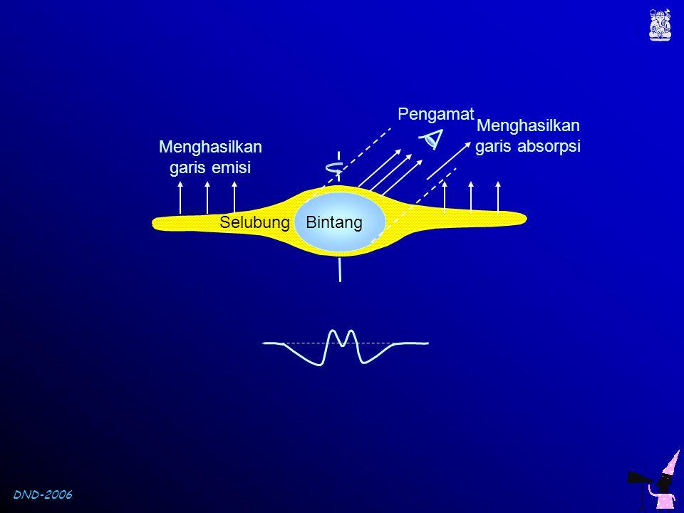 Menghasilkan garis absorpsi Menghasilkan garis emisi