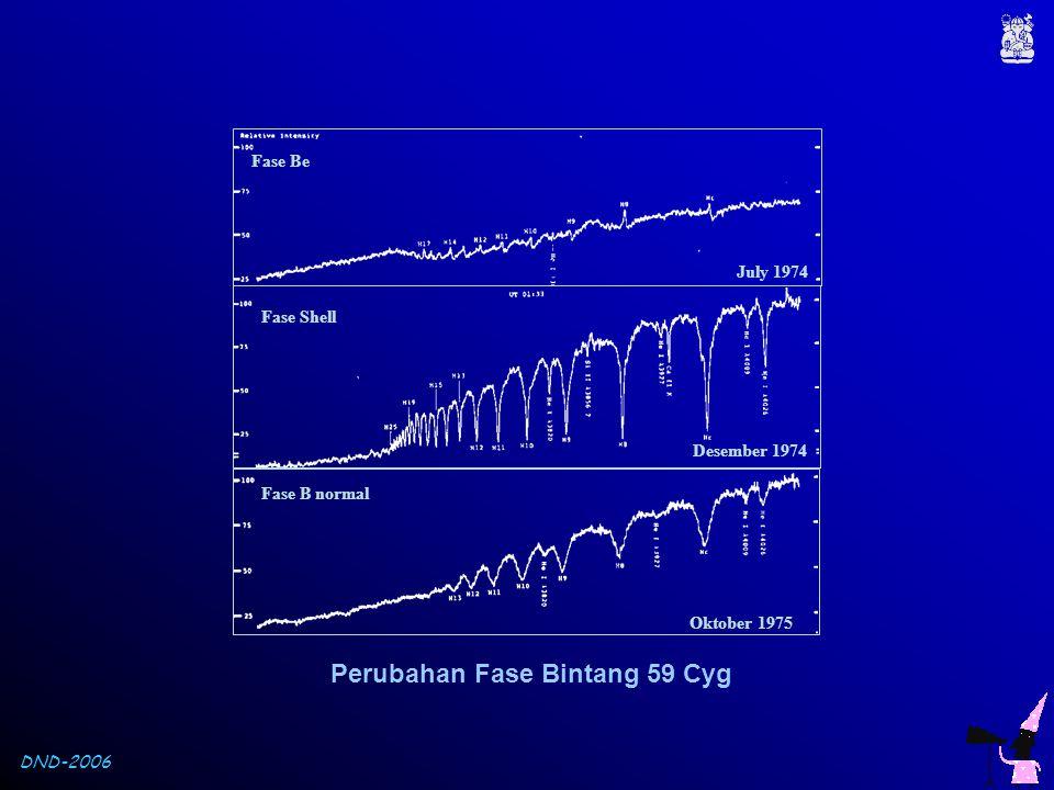 Perubahan Fase Bintang 59 Cyg