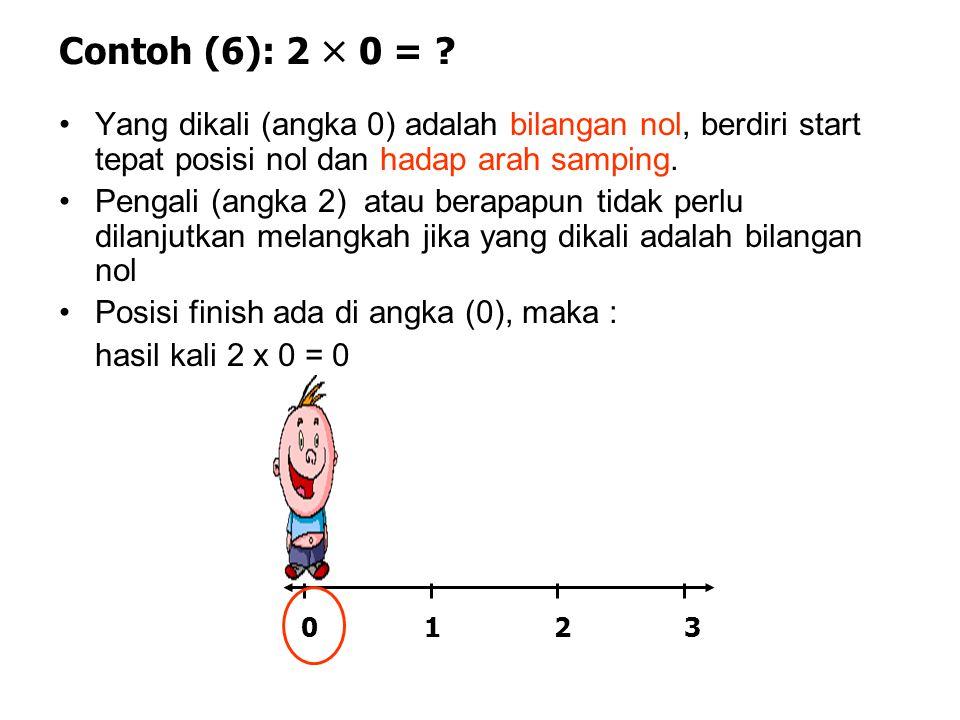 Contoh (6): 2  0 = Yang dikali (angka 0) adalah bilangan nol, berdiri start tepat posisi nol dan hadap arah samping.