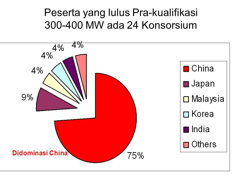 Peserta yang lulus Pra-kualifikasi 300-400 MW ada 24 Konsorsium