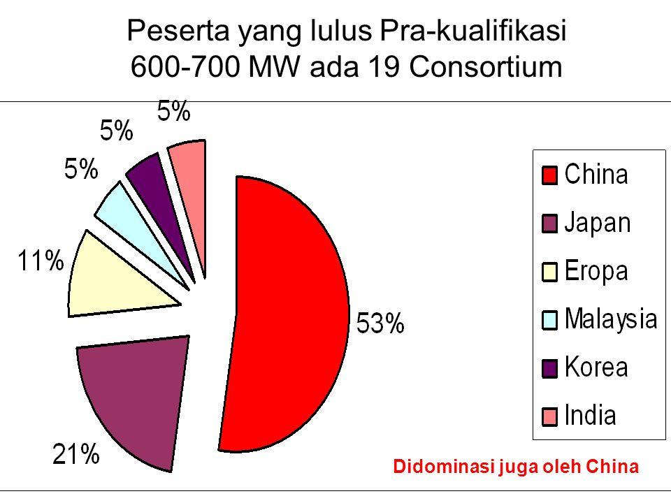 Peserta yang lulus Pra-kualifikasi 600-700 MW ada 19 Consortium