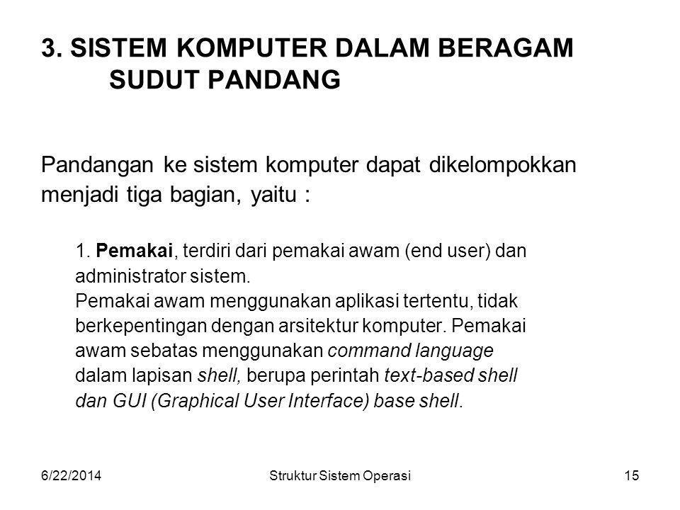 3. SISTEM KOMPUTER DALAM BERAGAM SUDUT PANDANG