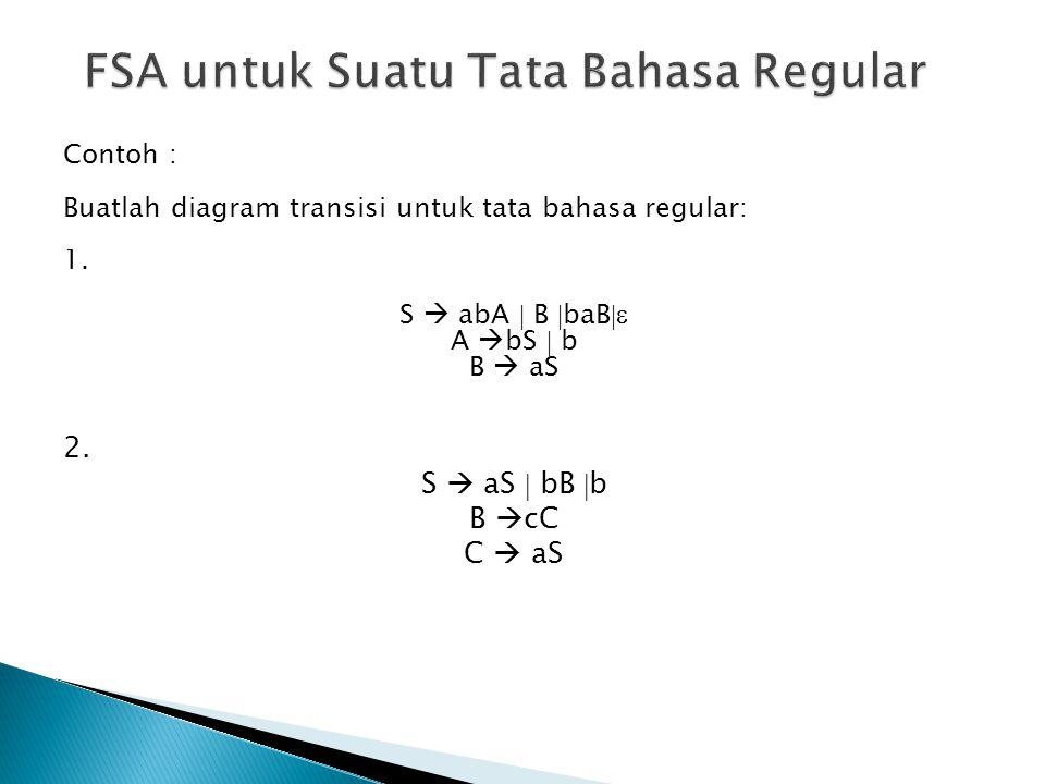 FSA untuk Suatu Tata Bahasa Regular