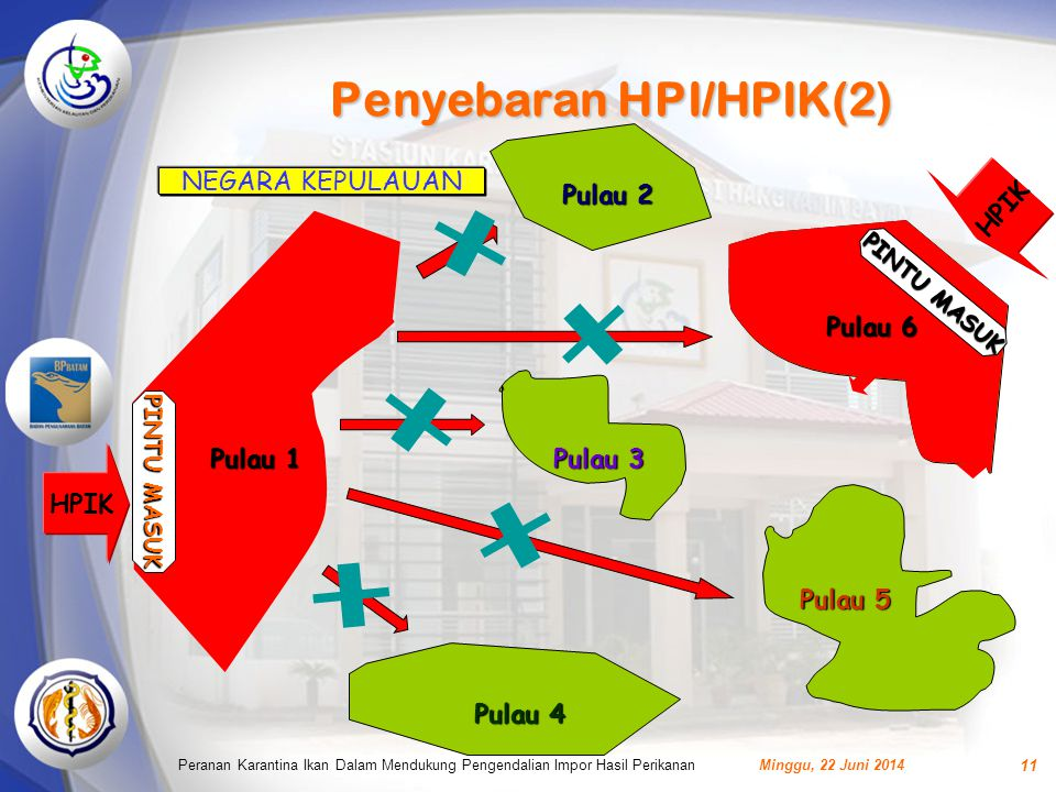 Penyebaran HPI/HPIK(2)