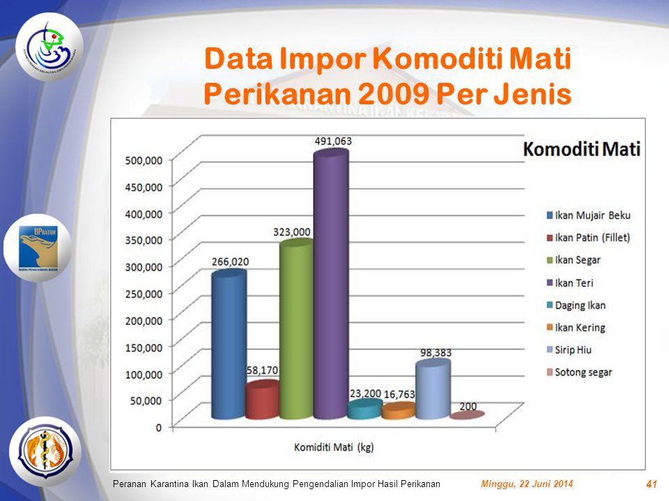 Data Impor Komoditi Mati Perikanan 2009 Per Jenis