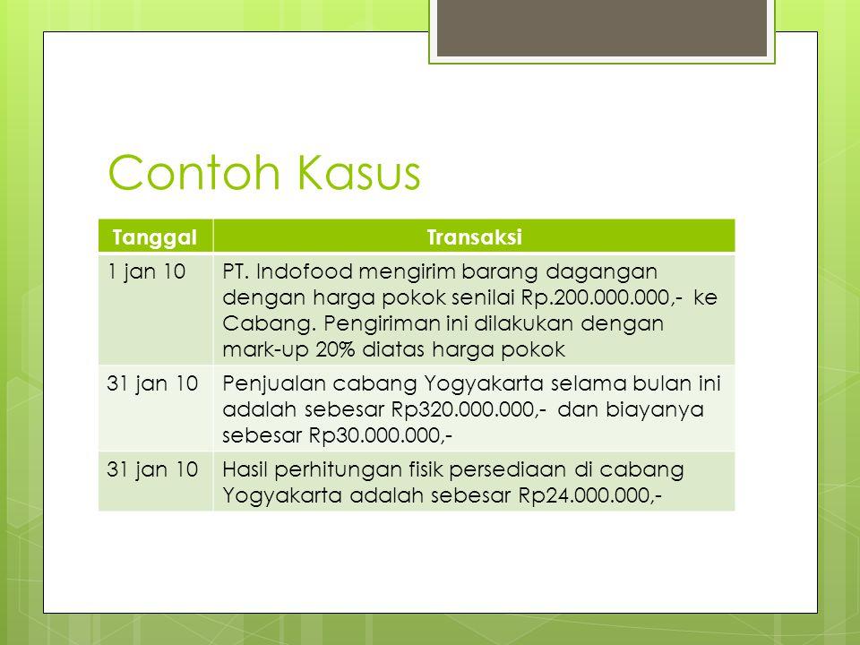 Contoh Kasus Tanggal Transaksi 1 jan 10