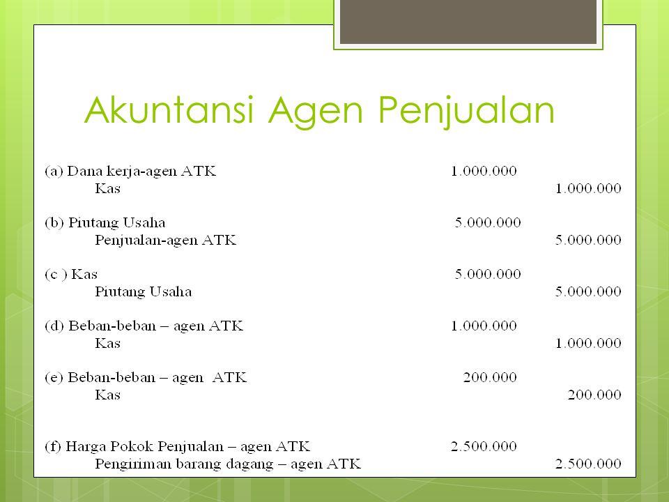 Akuntansi Agen Penjualan