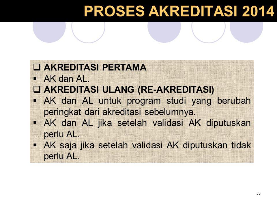 PROSES AKREDITASI 2014 AKREDITASI PERTAMA AK dan AL.