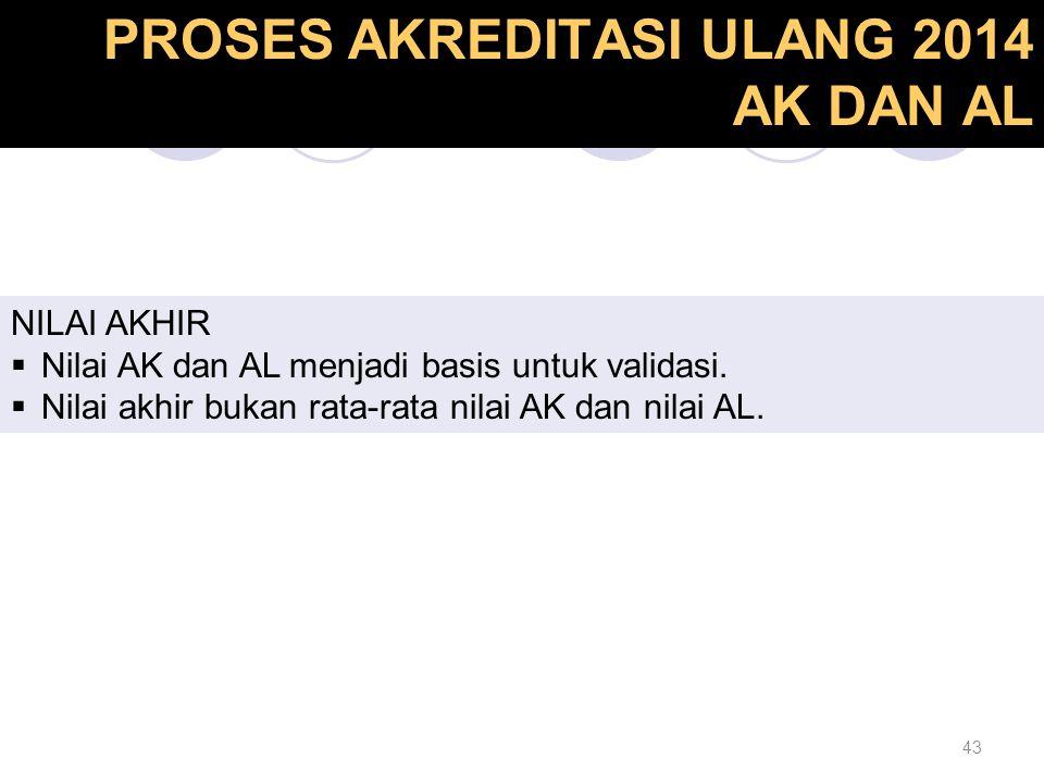 PROSES AKREDITASI ULANG 2014 AK DAN AL