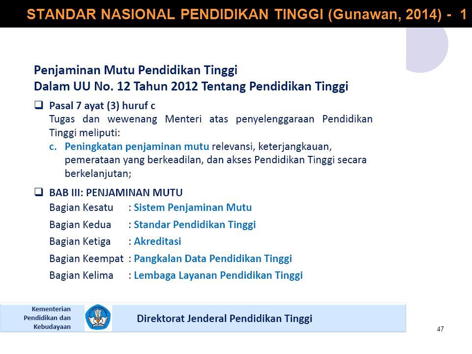 STANDAR NASIONAL PENDIDIKAN TINGGI (Gunawan, 2014) - 1
