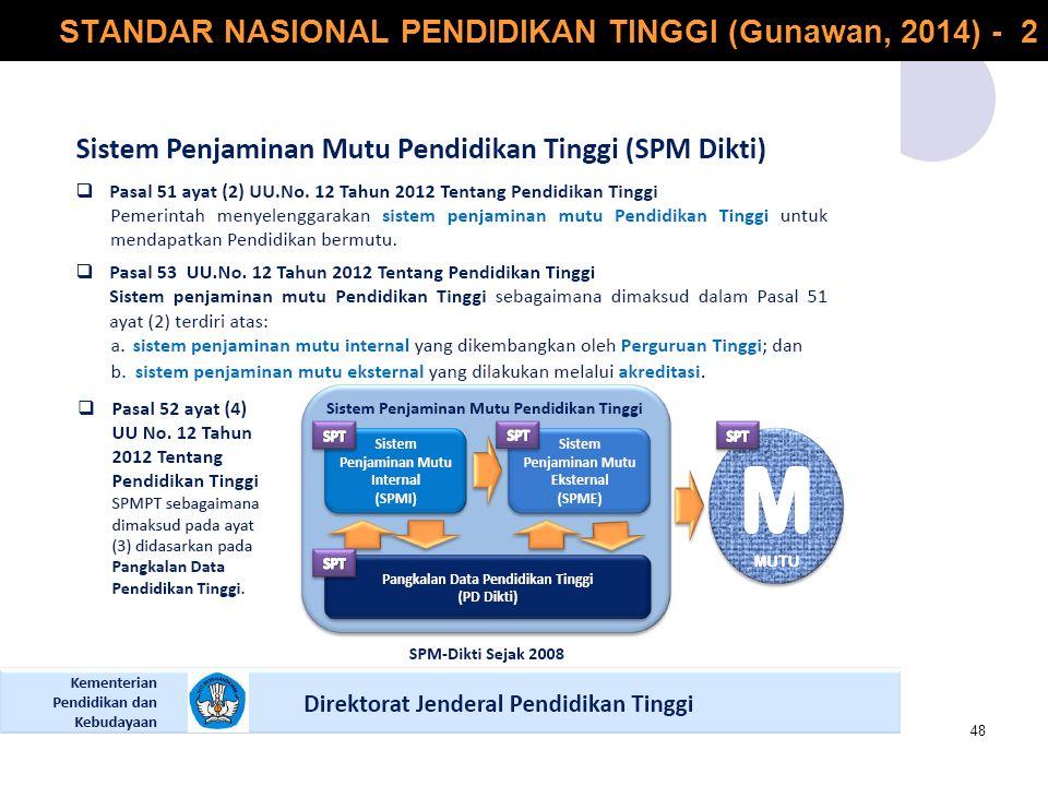 STANDAR NASIONAL PENDIDIKAN TINGGI (Gunawan, 2014) - 2