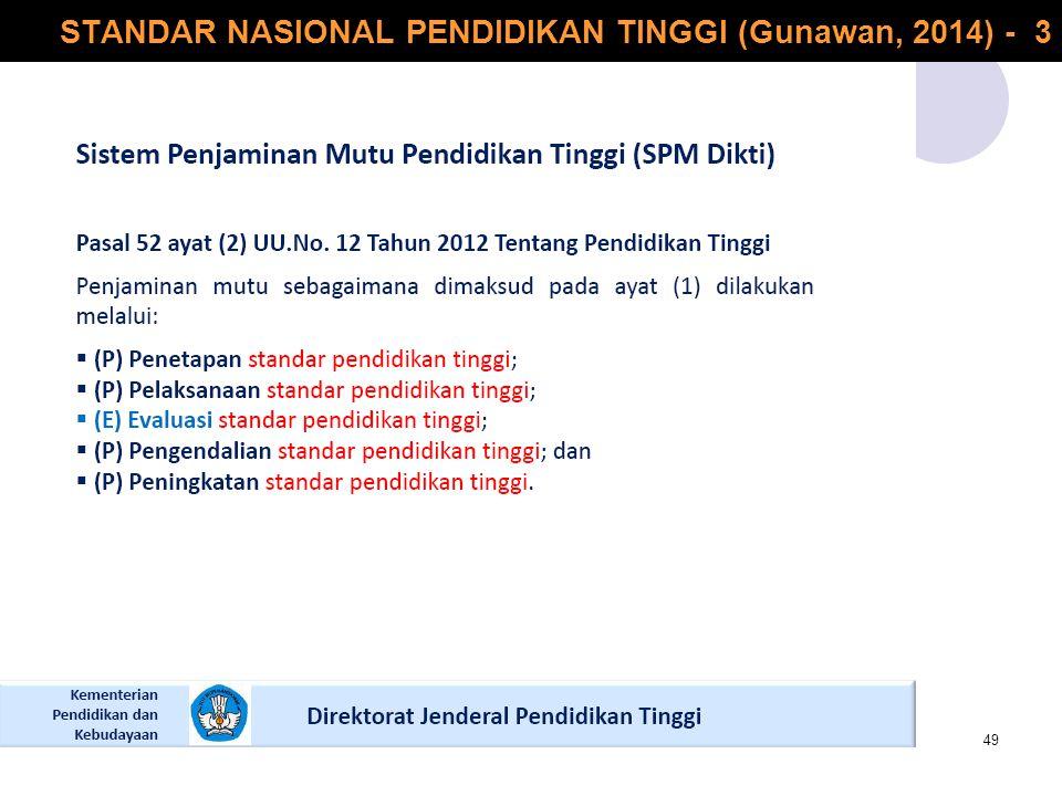 STANDAR NASIONAL PENDIDIKAN TINGGI (Gunawan, 2014) - 3