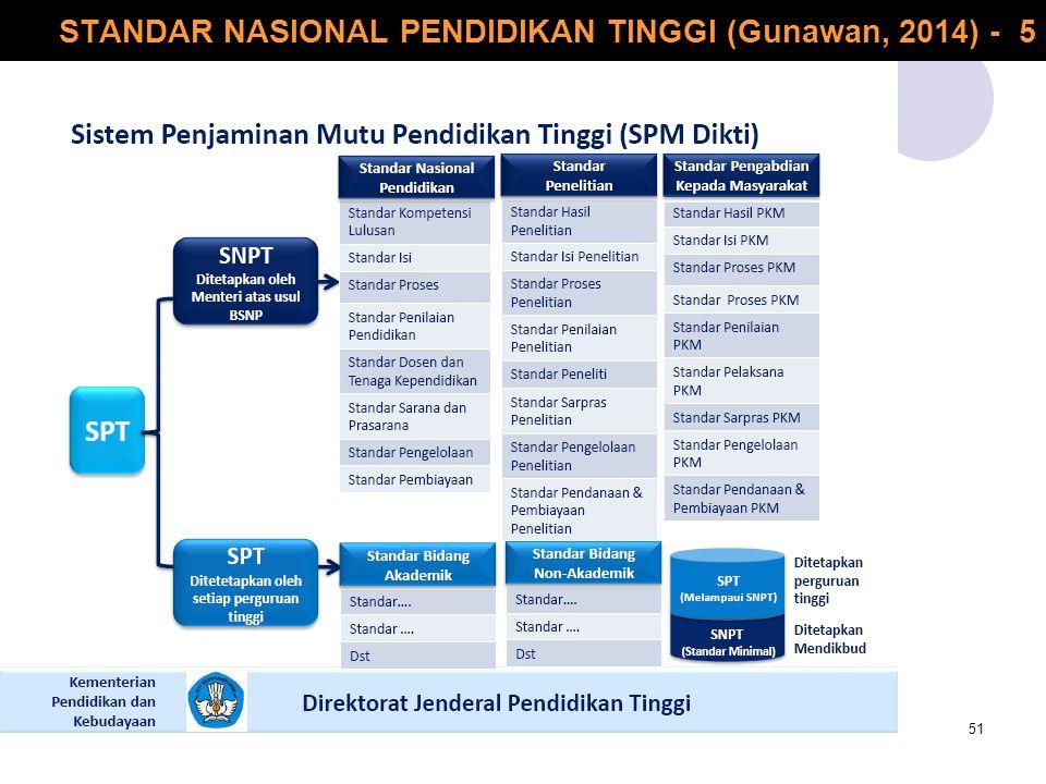 STANDAR NASIONAL PENDIDIKAN TINGGI (Gunawan, 2014) - 5