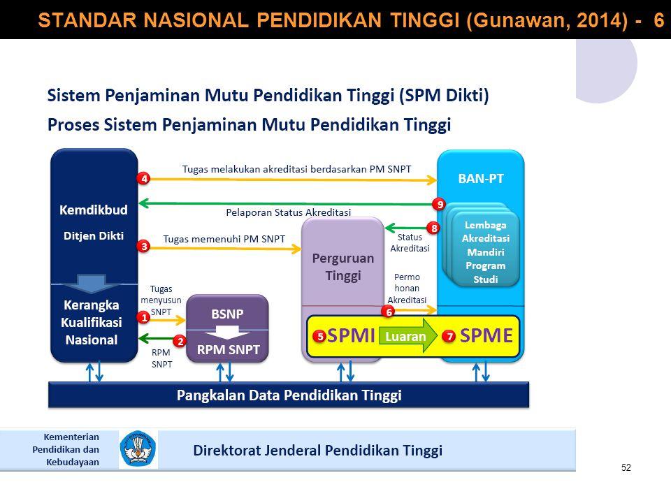 STANDAR NASIONAL PENDIDIKAN TINGGI (Gunawan, 2014) - 6