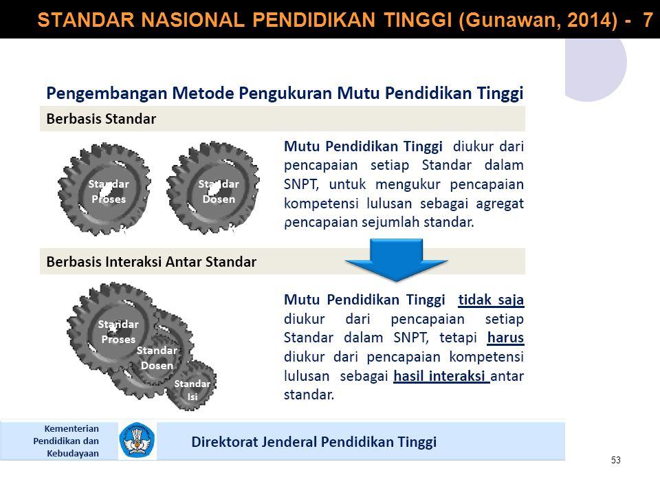 STANDAR NASIONAL PENDIDIKAN TINGGI (Gunawan, 2014) - 7