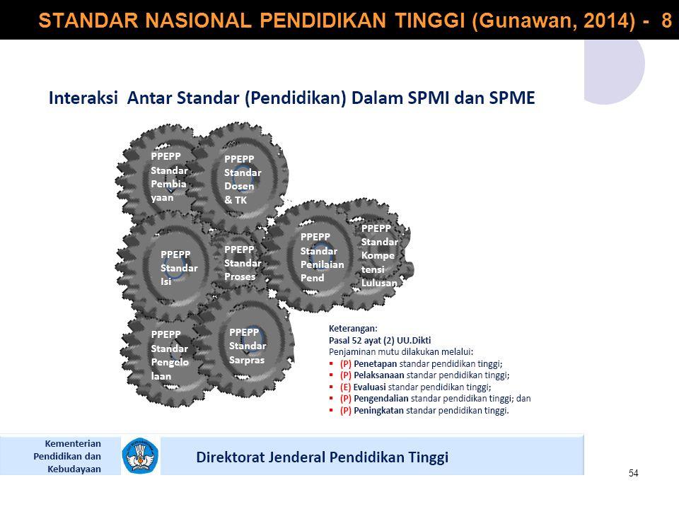 STANDAR NASIONAL PENDIDIKAN TINGGI (Gunawan, 2014) - 8