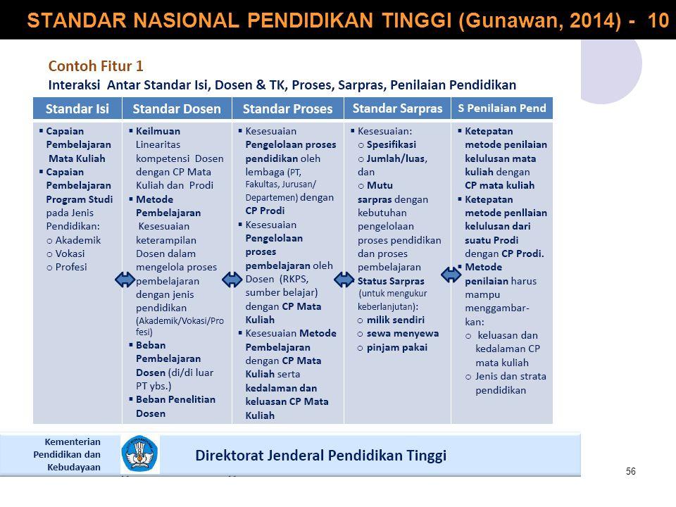 STANDAR NASIONAL PENDIDIKAN TINGGI (Gunawan, 2014) - 10