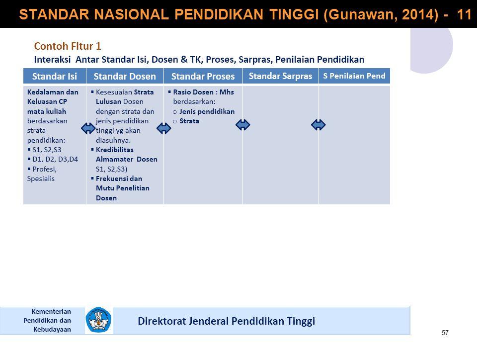 STANDAR NASIONAL PENDIDIKAN TINGGI (Gunawan, 2014) - 11