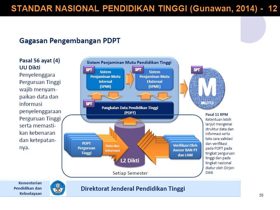 STANDAR NASIONAL PENDIDIKAN TINGGI (Gunawan, 2014) - 12