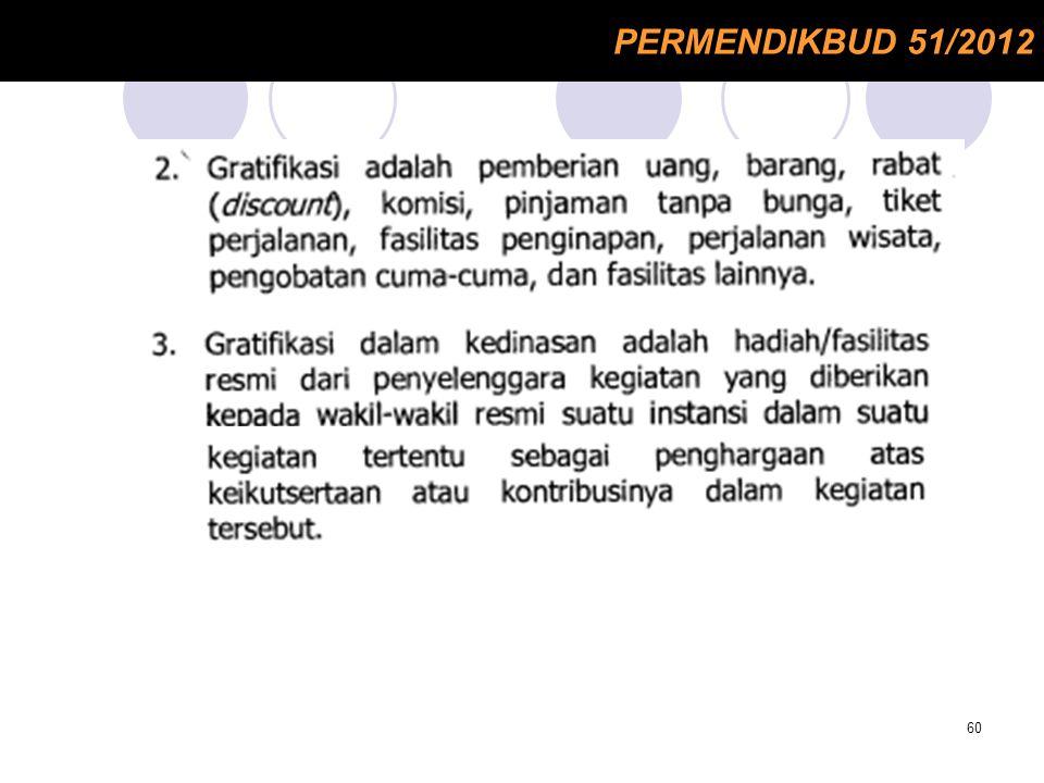 PERMENDIKBUD 51/2012