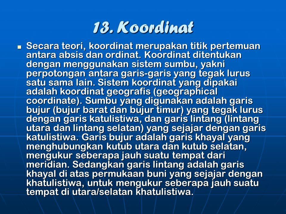 13. Koordinat